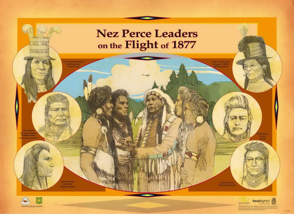 Nez Perce Leaders on the Flight of 1877